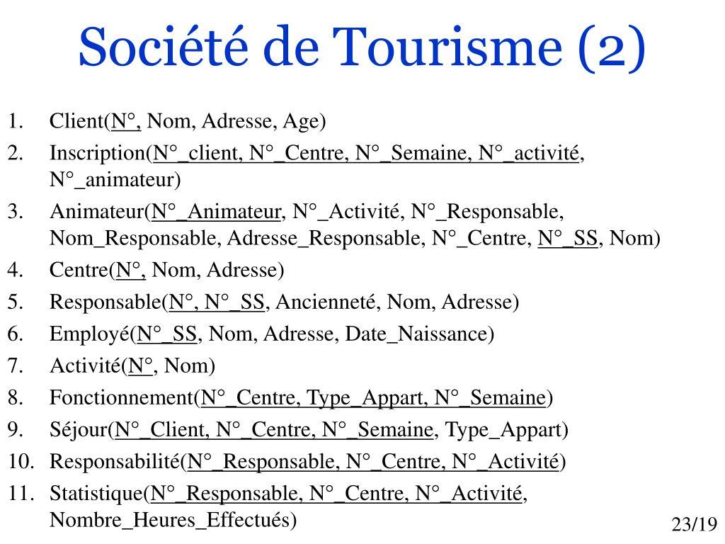 Société de Tourisme (2)
