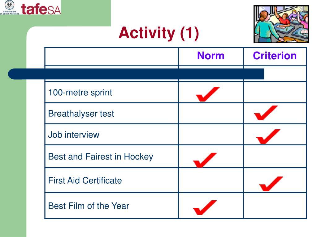 Activity (1)