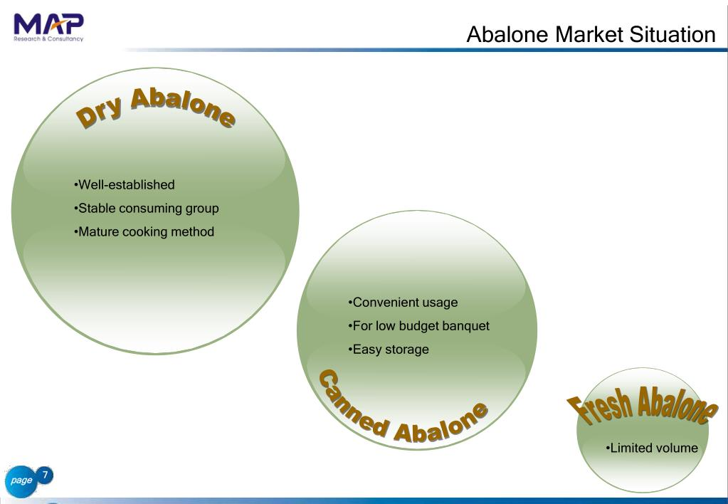Abalone Market Situation