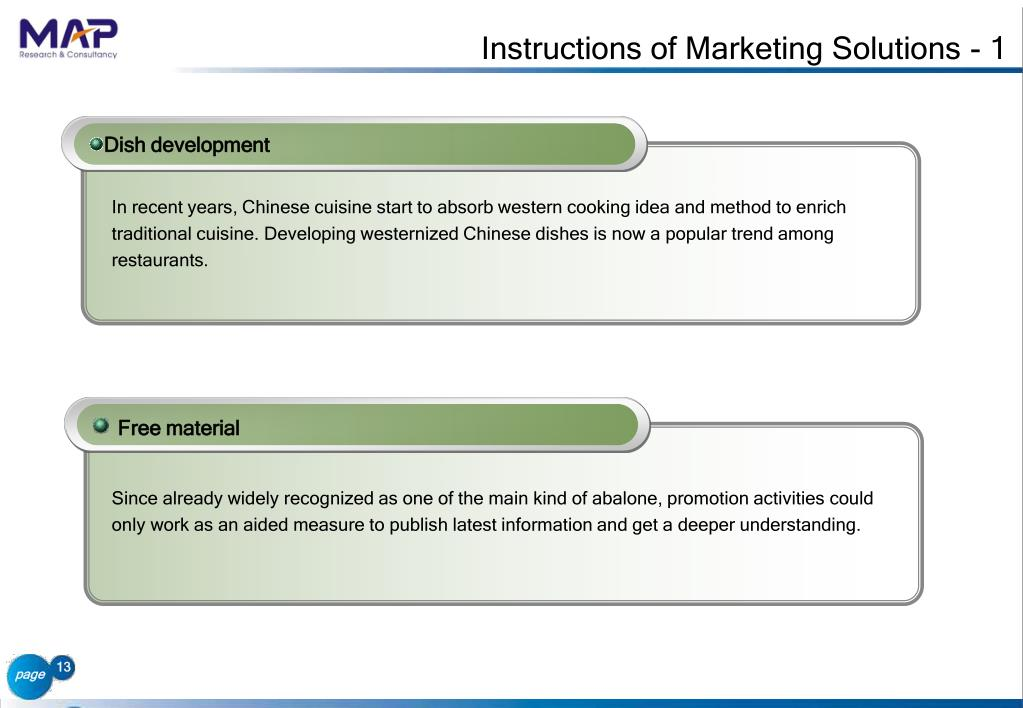 Instructions of Marketing Solutions - 1
