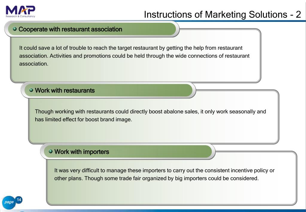 Instructions of Marketing Solutions - 2