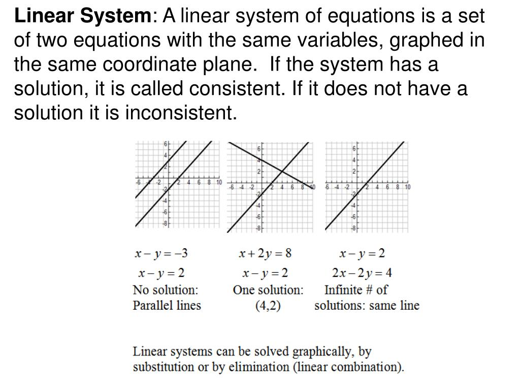 Linear System