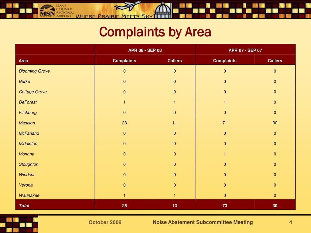 Complaints by Area