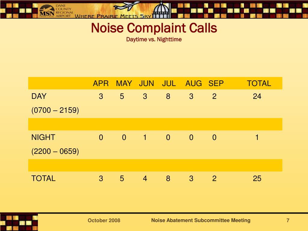 Noise Complaint Calls