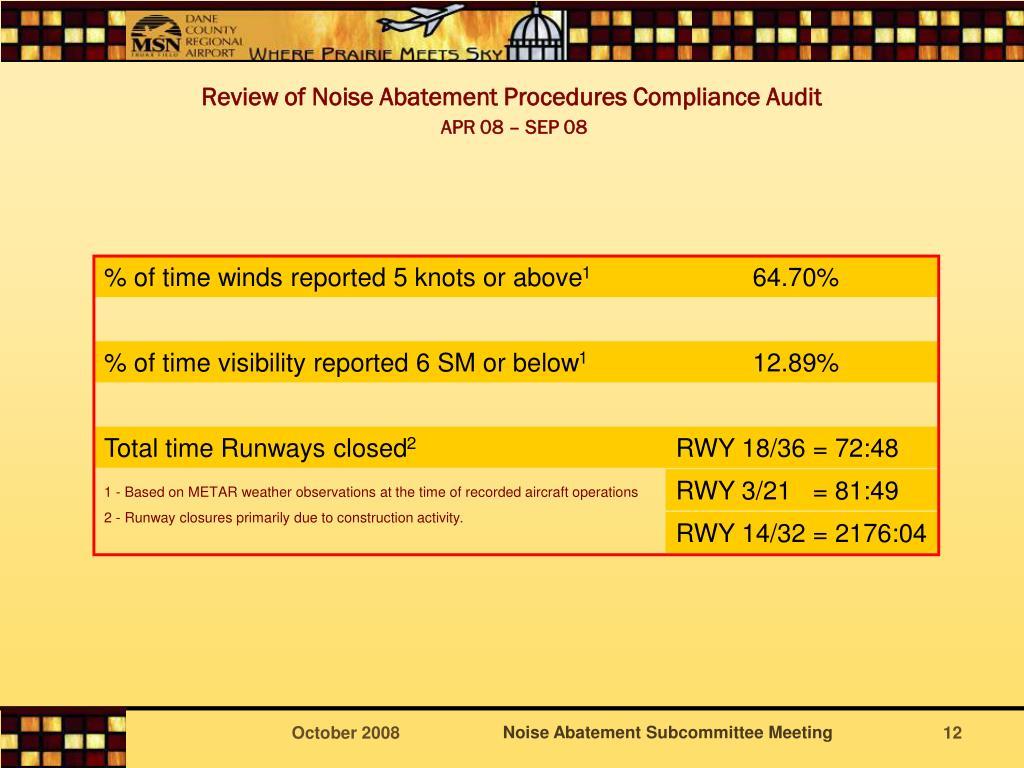 Review of Noise Abatement Procedures Compliance Audit