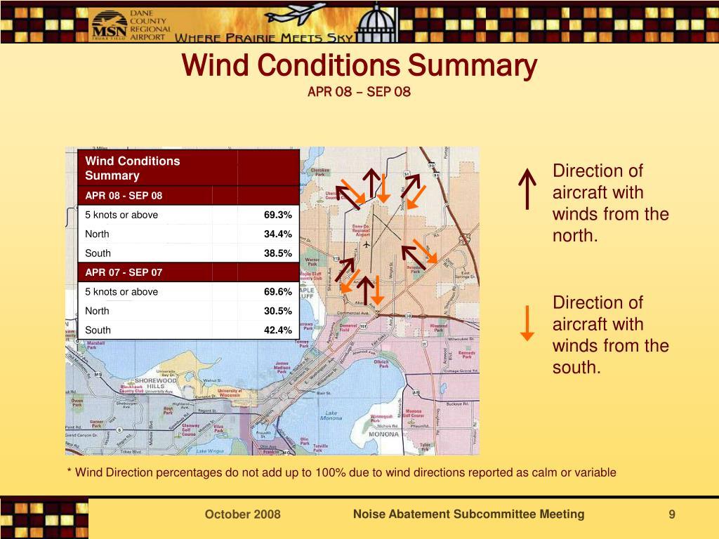 Wind Conditions Summary