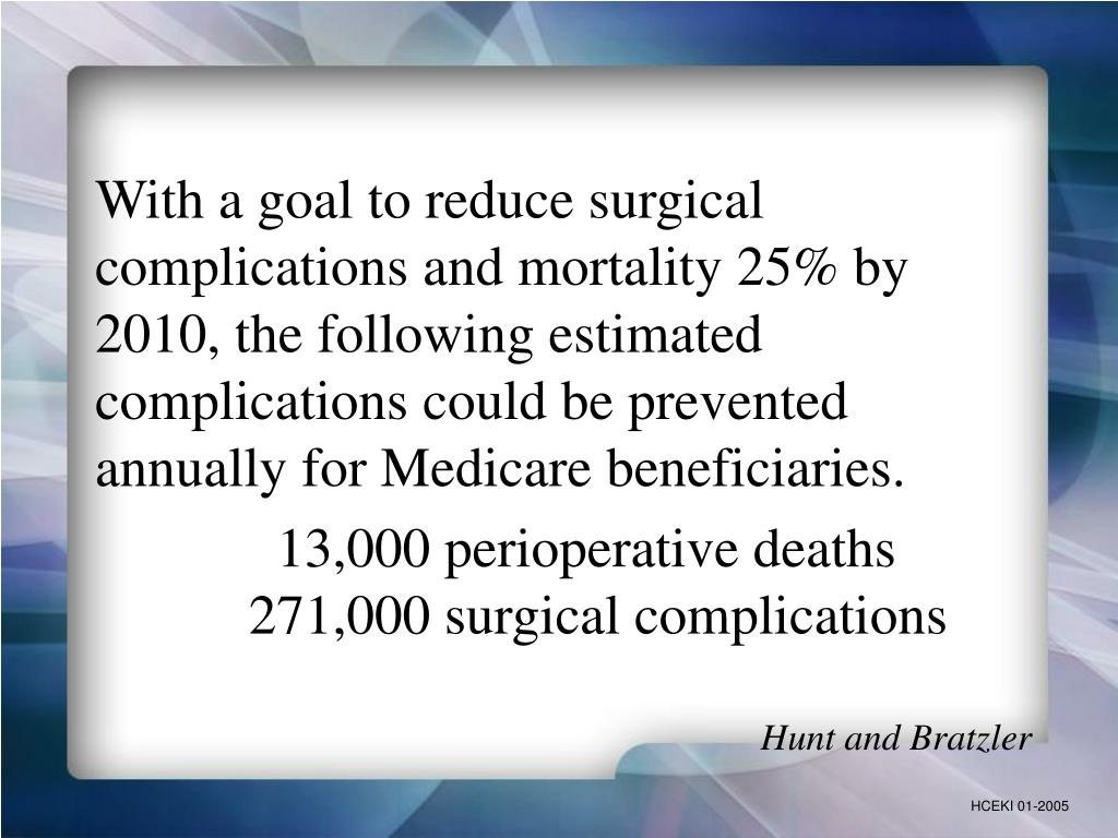 With a goal to reduce surgical complications and mortality 25% by 2010, the following estimated complications could be prevented annually for Medicare beneficiaries.