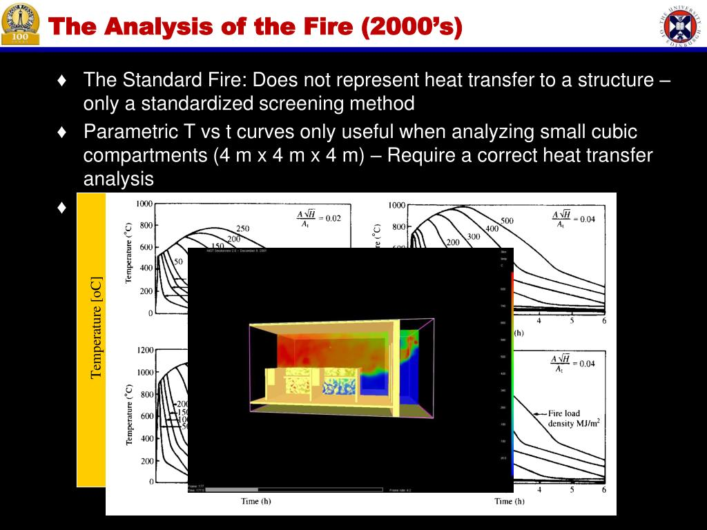 an analysis of the topic of fire safety Fire, explosion and risk assessment topic guidance issue 1 revision sheet issue description date  this document provides guidance for assessors of safety cases on the topic of fire.