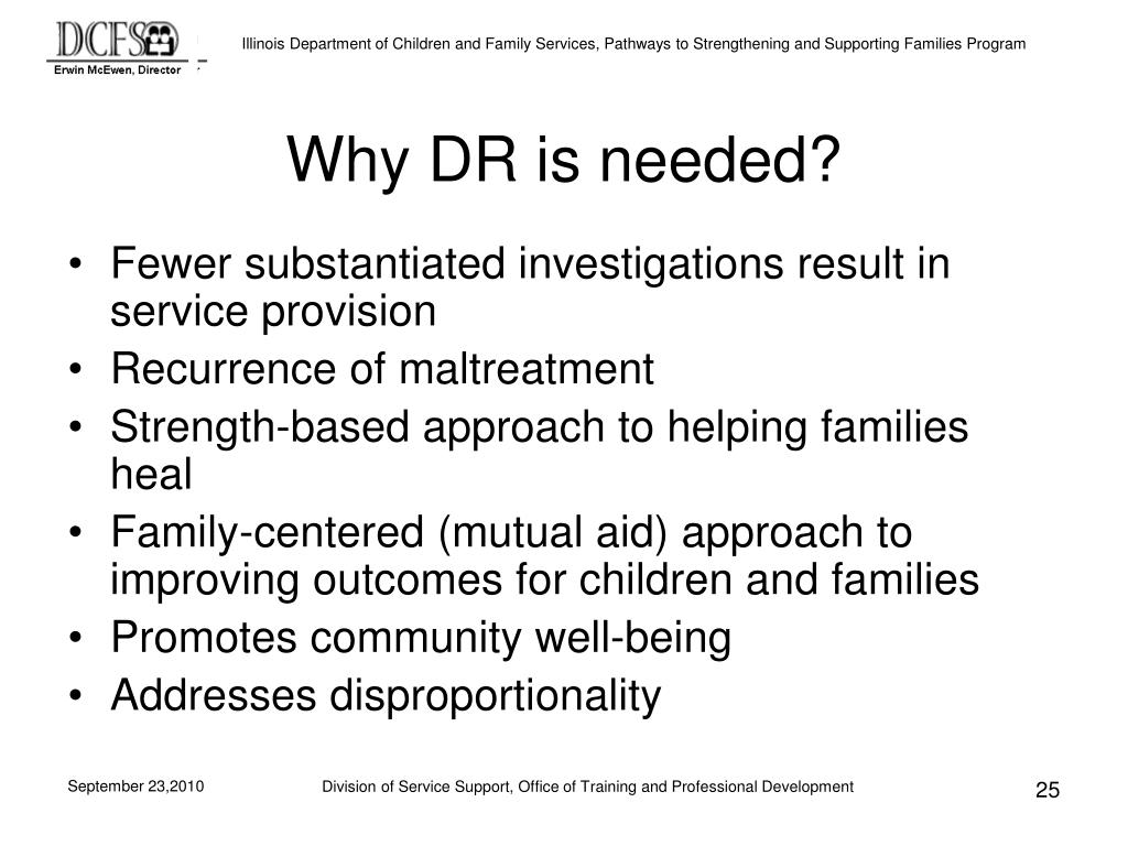 Why DR is needed?