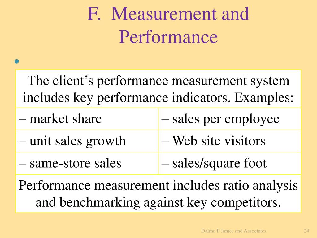 F.  Measurement and Performance