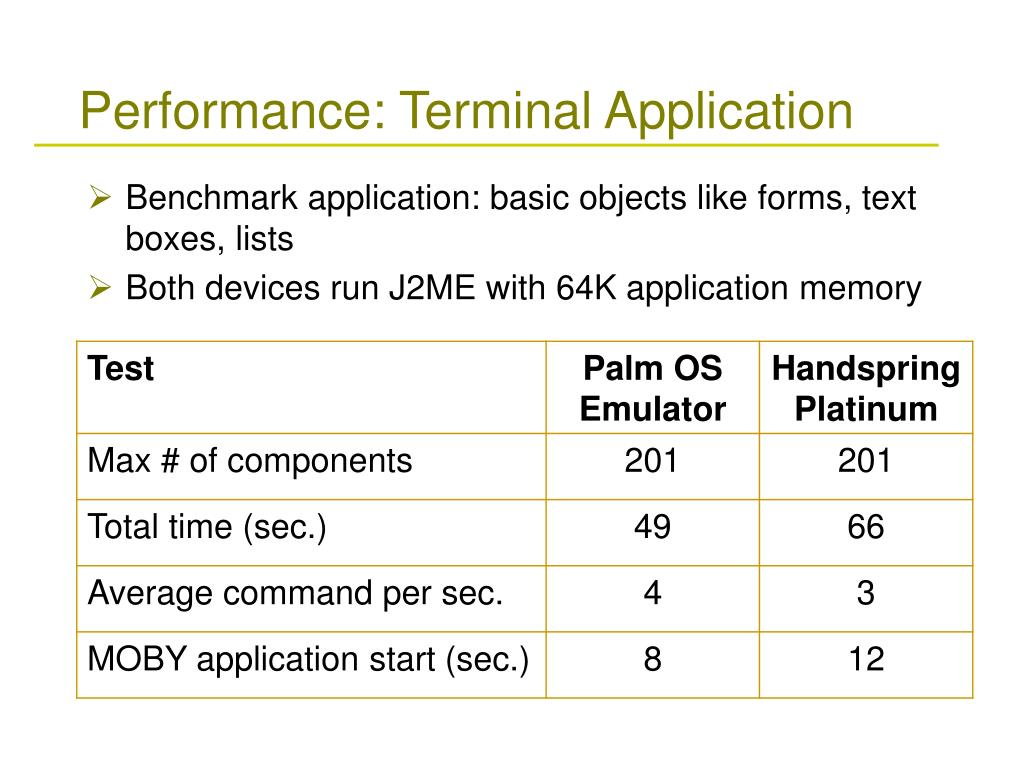 Performance: Terminal Application