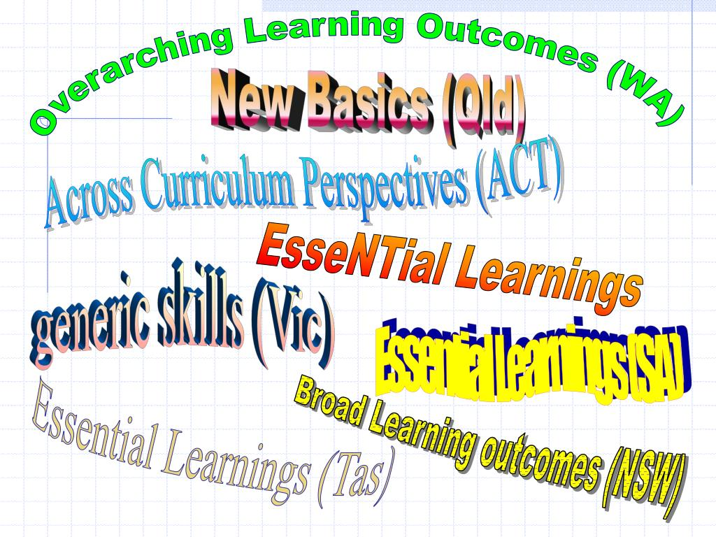 Overarching Learning Outcomes (WA)