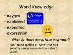 word knowledge3