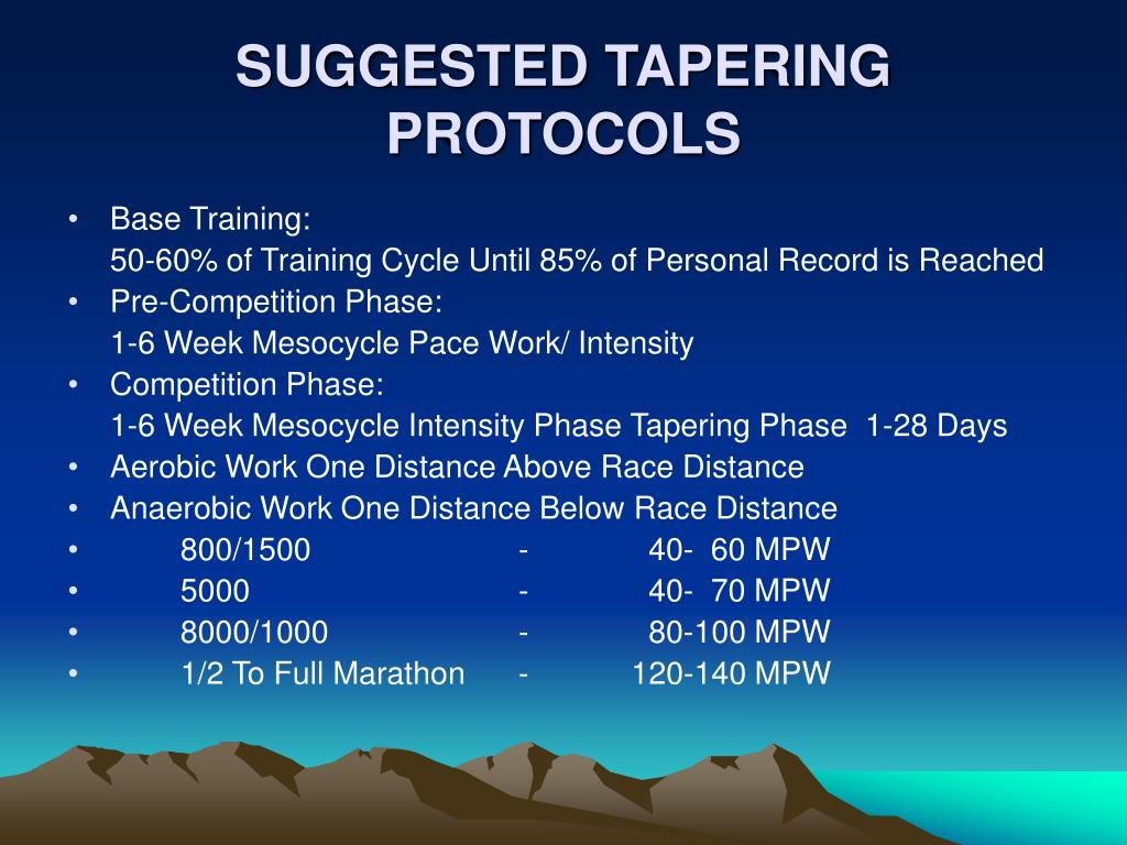 SUGGESTED TAPERING PROTOCOLS
