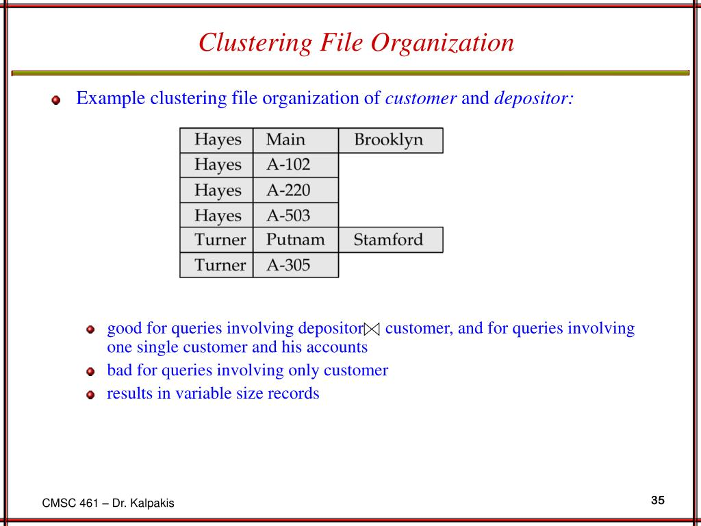 Clustering File Organization