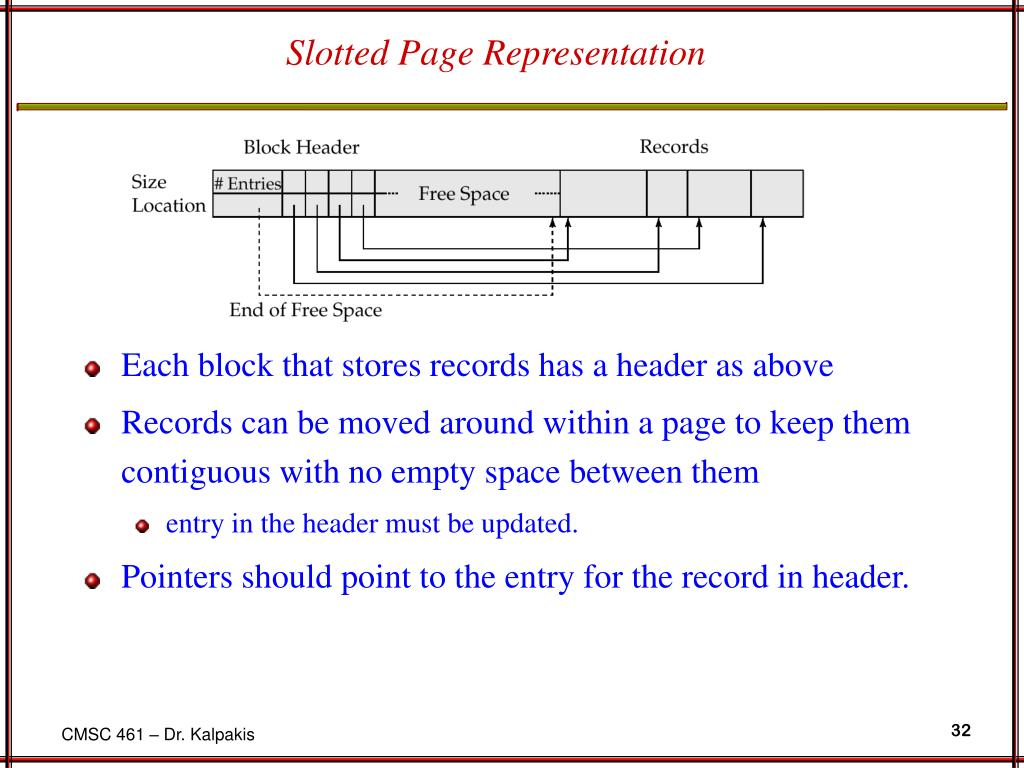 Slotted Page Representation