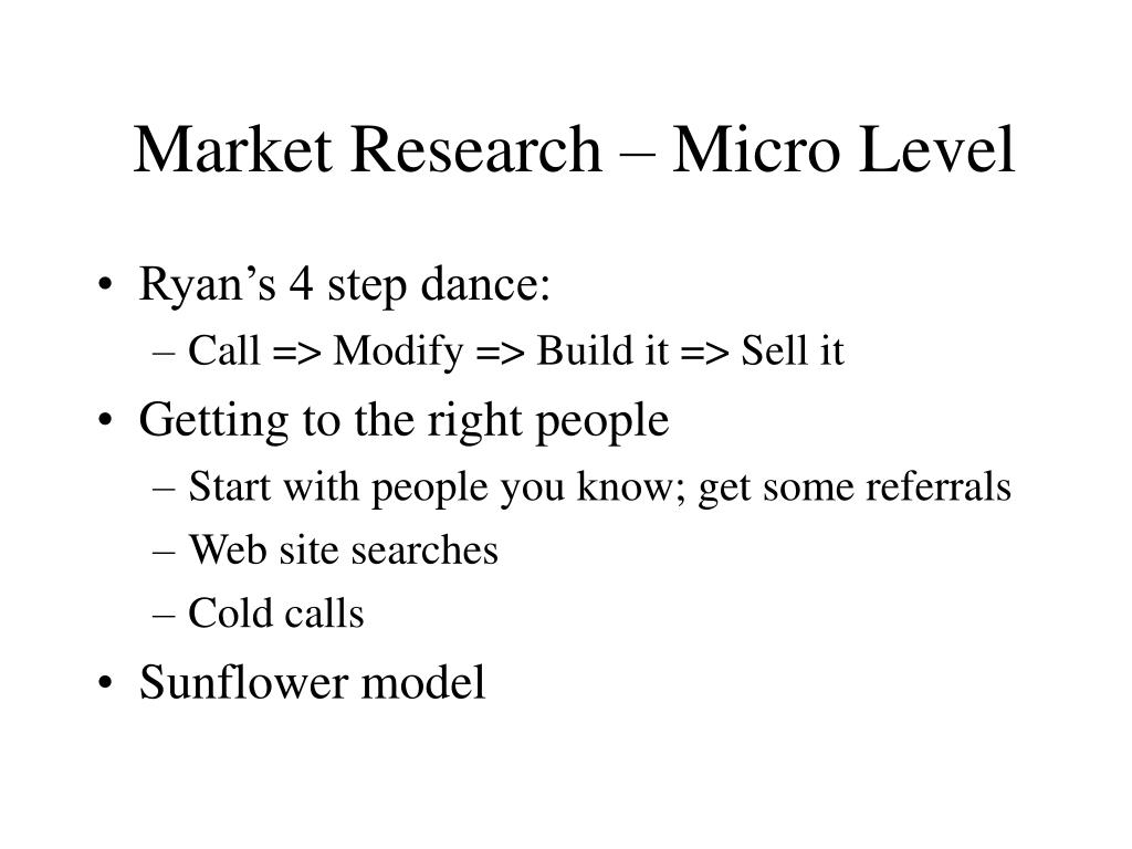 Market Research – Micro Level