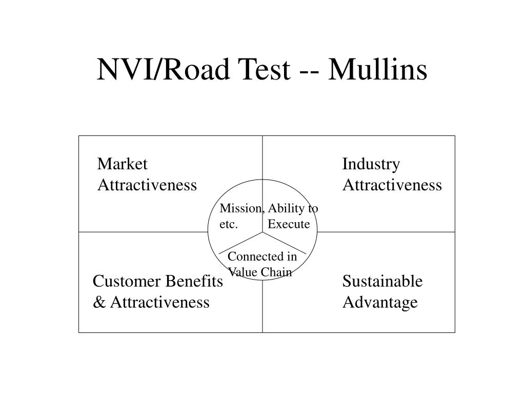 NVI/Road Test -- Mullins