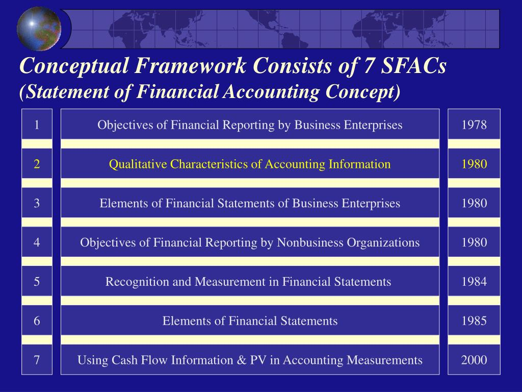 conceptual framework and statement of the Conceptual frameworks can apply to many disciplines, but when specific ally related to financial reporting, a conceptual framework can be seen as a statement of generally accepted accounting principles (gaap) that form a frame of reference for the evaluation of existing practices and the development of new ones.