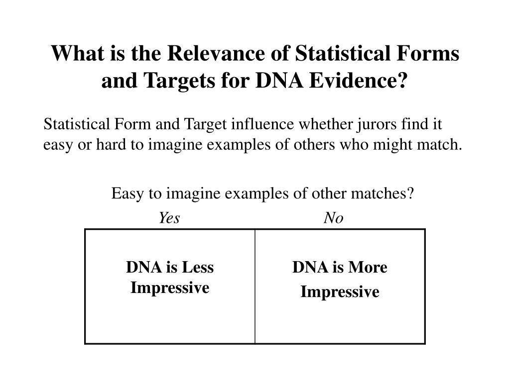 What is the Relevance of Statistical Forms and Targets for DNA Evidence?