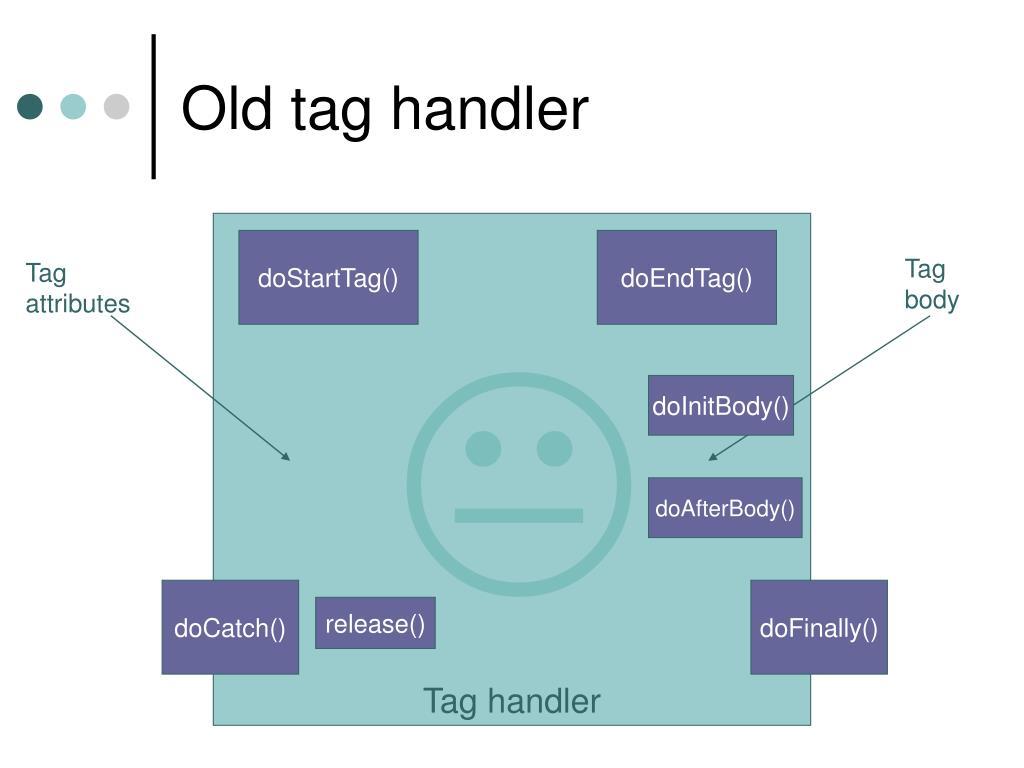 Old tag handler