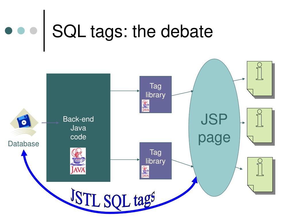 SQL tags: the debate