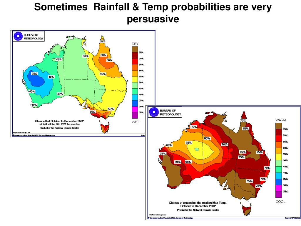 Sometimes  Rainfall & Temp probabilities are very persuasive