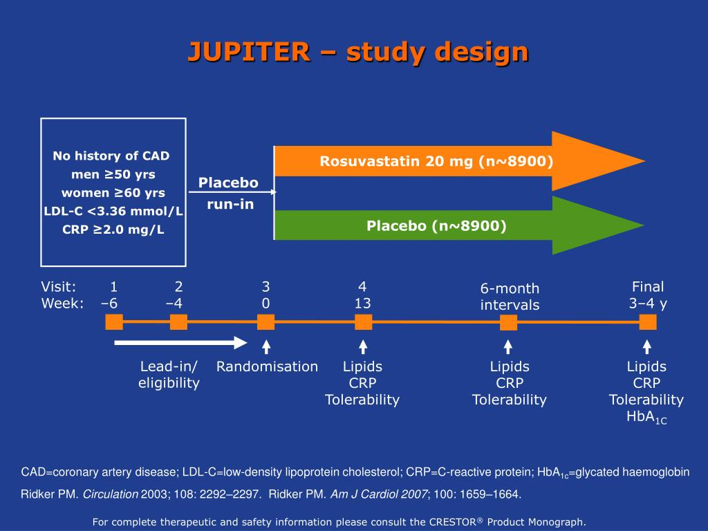JUPITER – study design