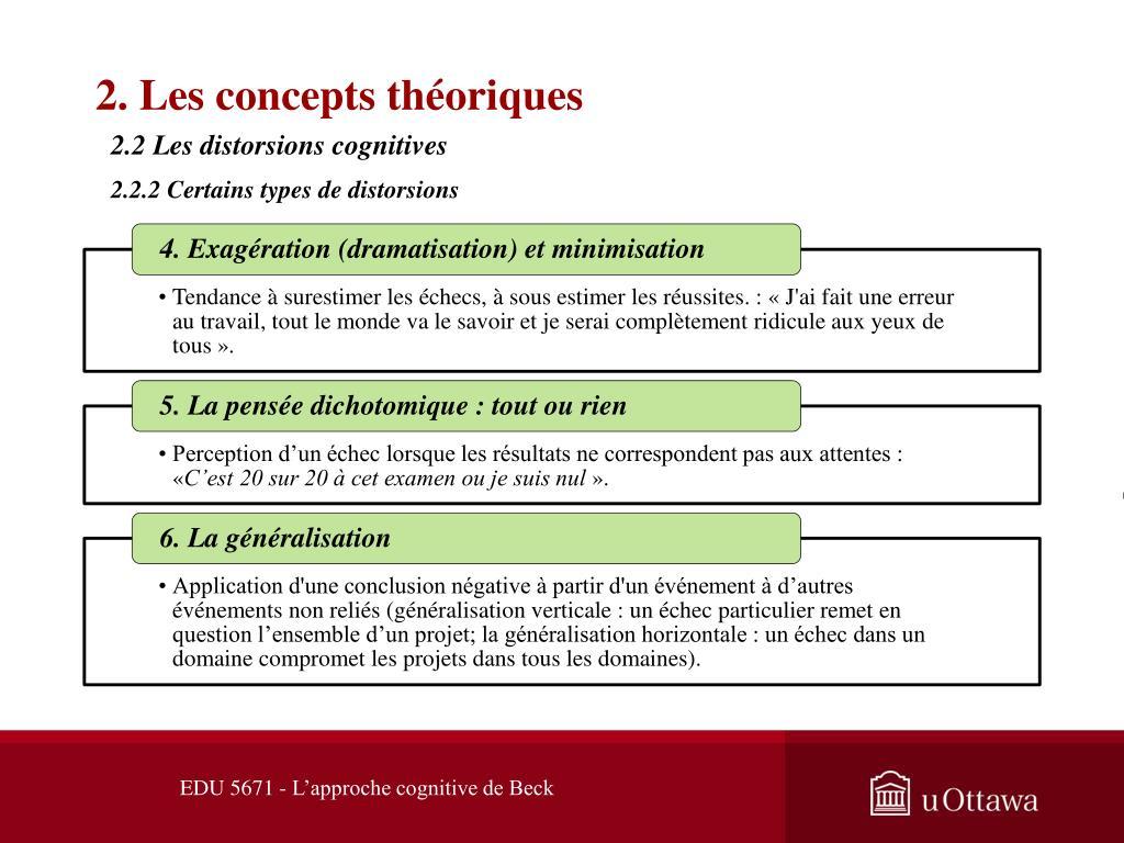 2.2 Les distorsions cognitives