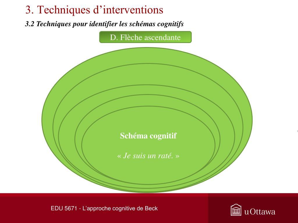 3.2 Techniques pour identifier les schémas cognitifs