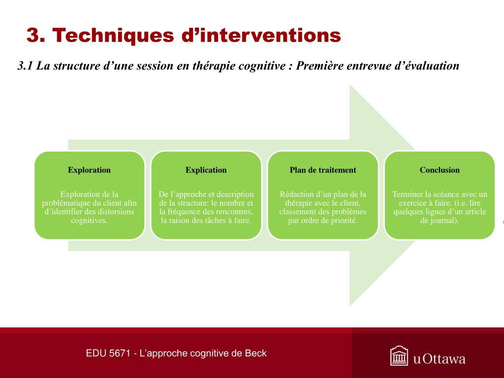 3. Techniques d'interventions