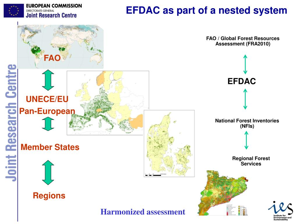 EFDAC as part of a nested system