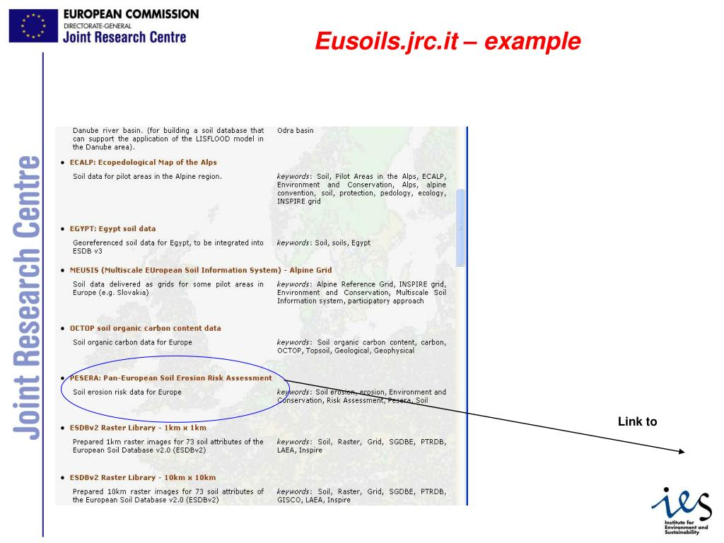 Eusoils.jrc.it – example