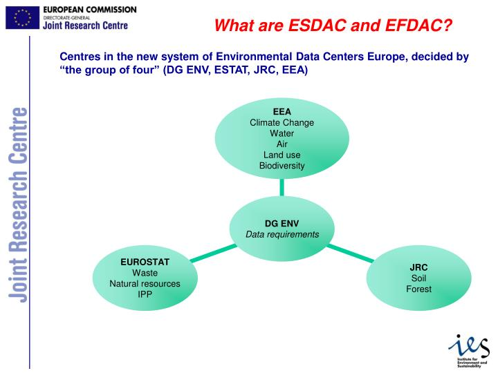 What are ESDAC and EFDAC?