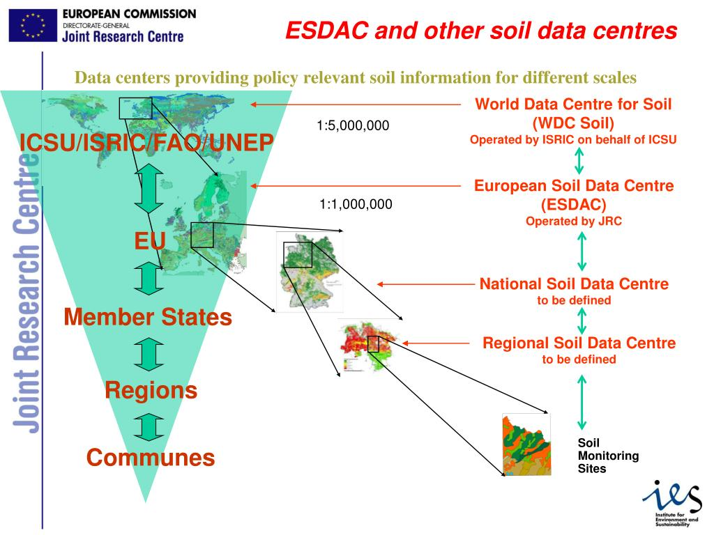 ESDAC and other soil data centres