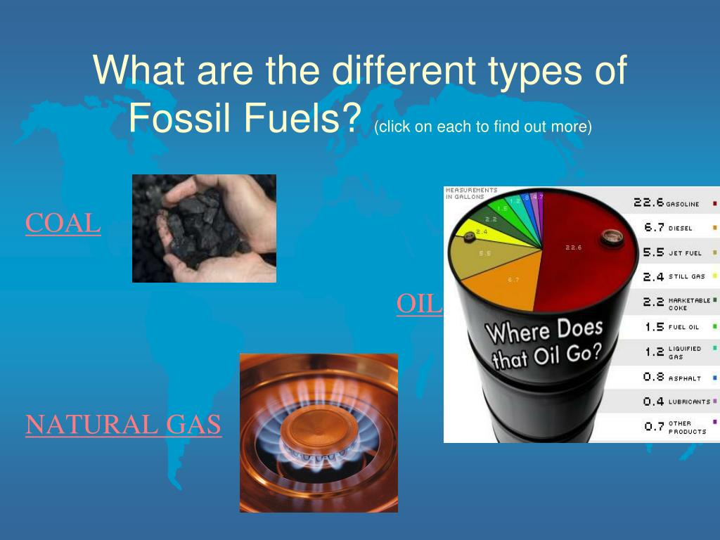 the different types of fossil fuels Different fuel types need different amounts of space, and renewable energies generally need more space than fossil fuels one way to compare them is to use the concept of power density—the average electrical power produced in one horizontal square metre of infrastructure.