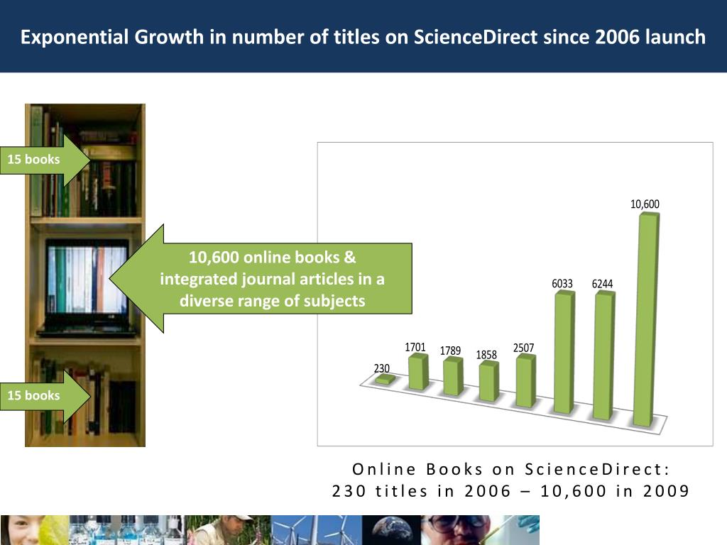Exponential Growth in number of titles on ScienceDirect since 2006 launch