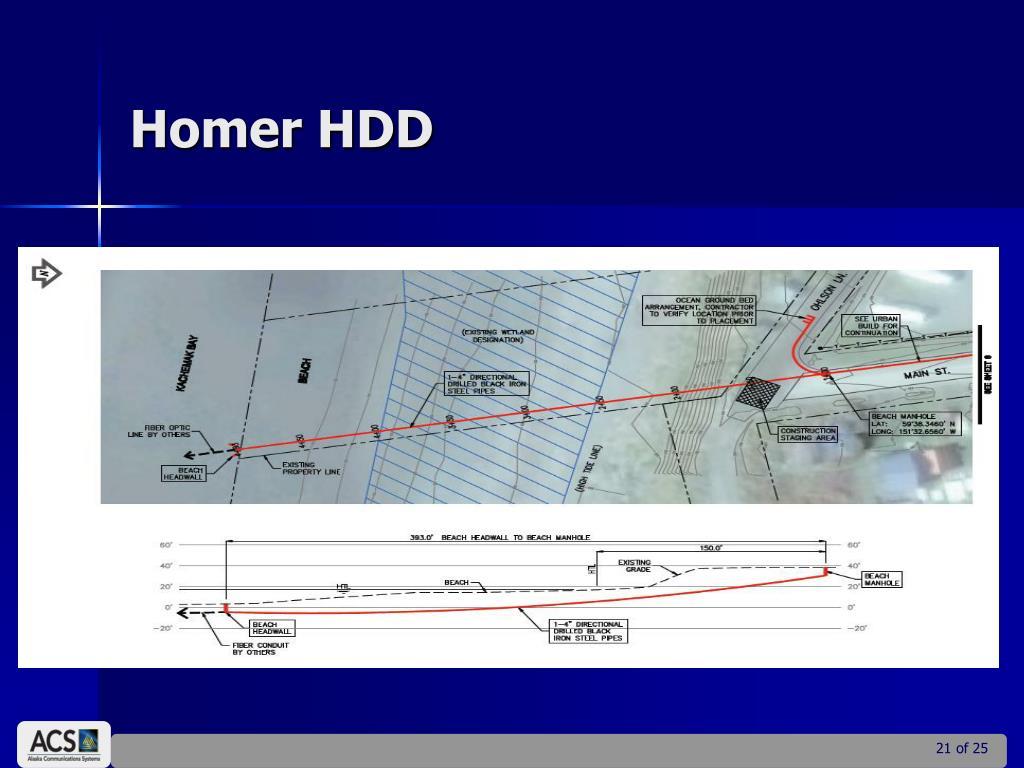Homer HDD