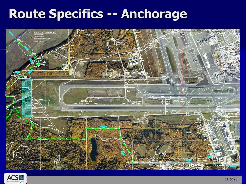 Route Specifics -- Anchorage