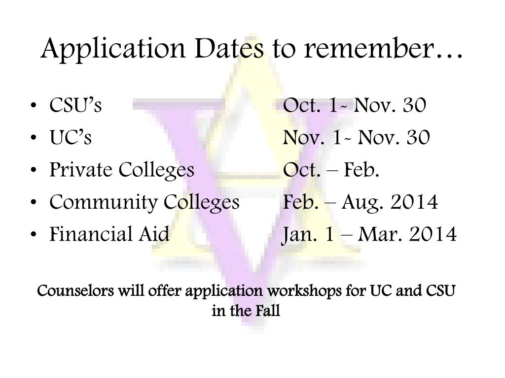 Application Dates to remember…