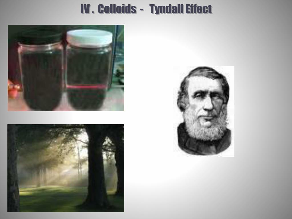 IV .  Colloids  -   Tyndall Effect