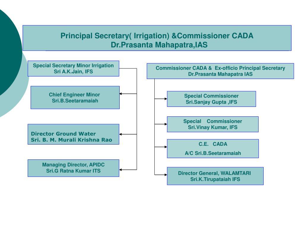 Principal Secretary( Irrigation) &Commissioner CADA