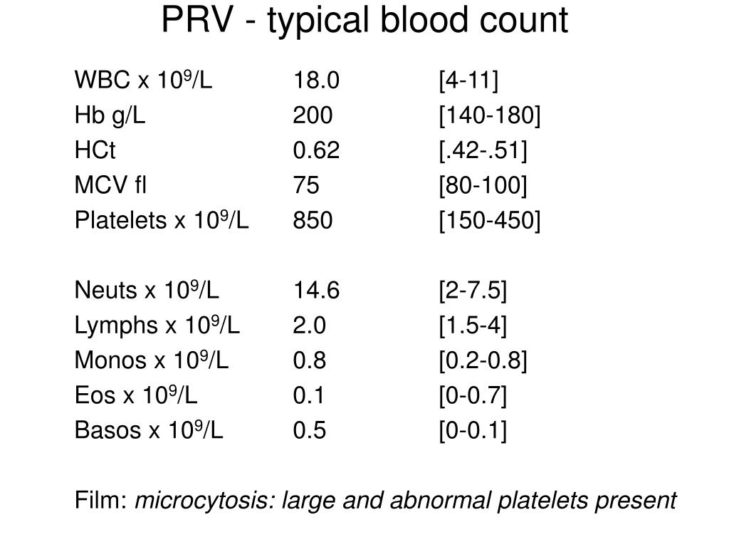 PRV - typical blood count