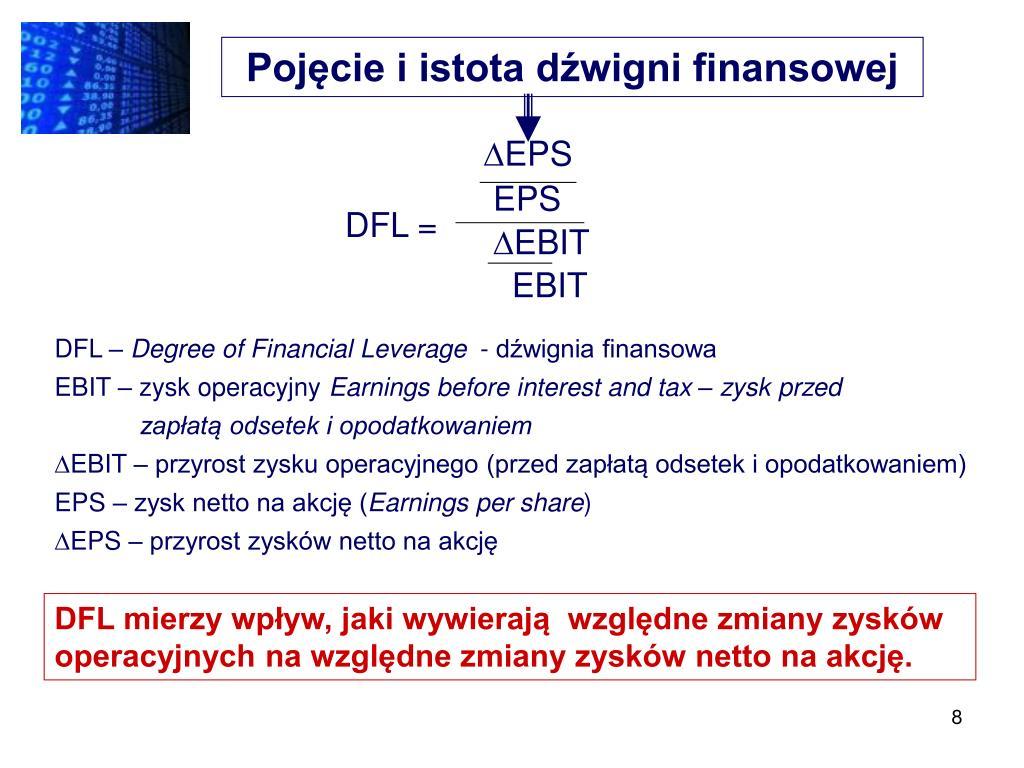 Pojęcie i istota dźwigni finansowej