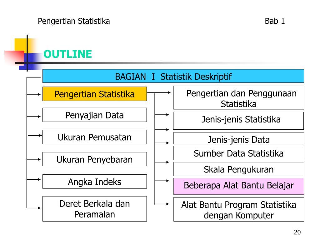 Pengertian dan Penggunaan Statistika