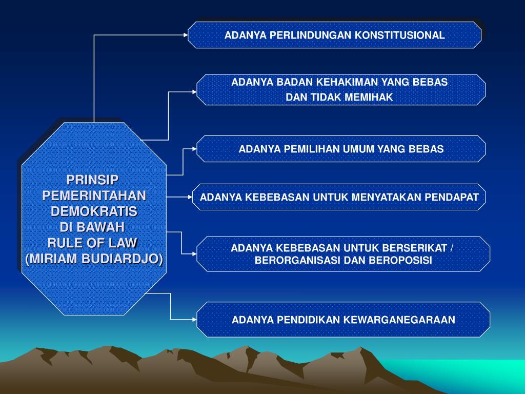 ADANYA PERLINDUNGAN KONSTITUSIONAL