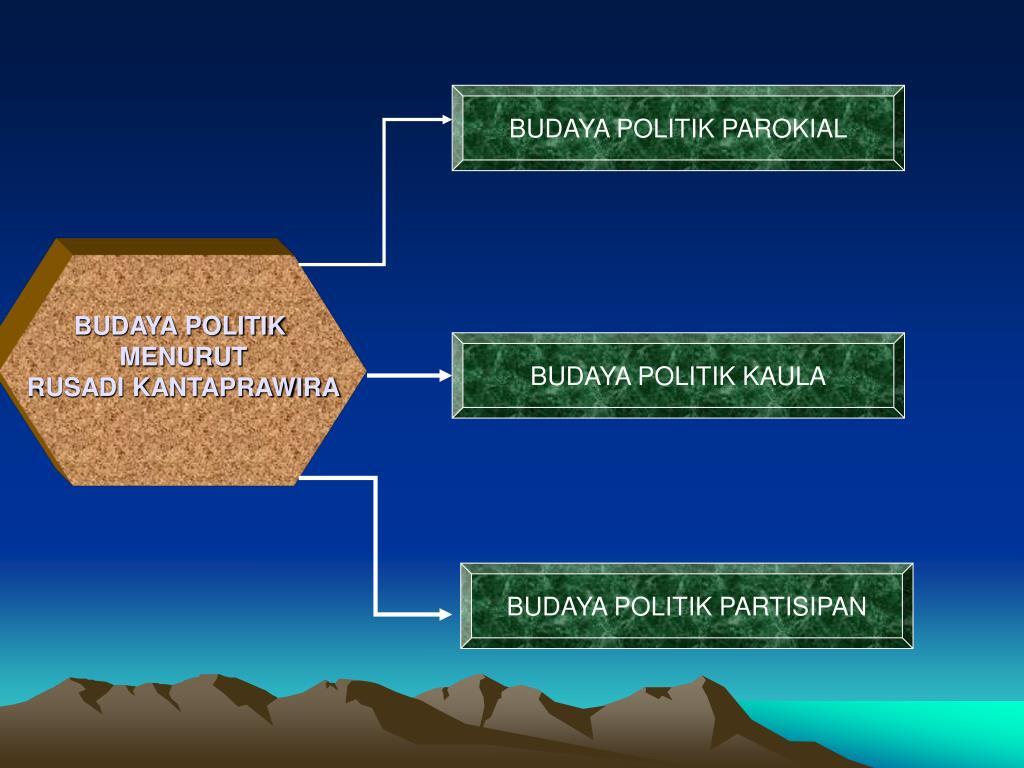 BUDAYA POLITIK PAROKIAL