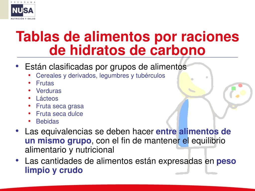Ppt plan de alimentaci n sistema de raciones powerpoint presentation id 405977 - Alimentos hidratos de carbono tabla ...