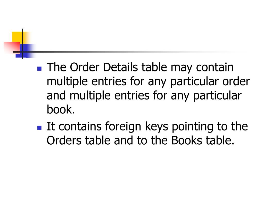 The Order Details table may contain multiple entries for any particular order and multiple entries for any particular book.