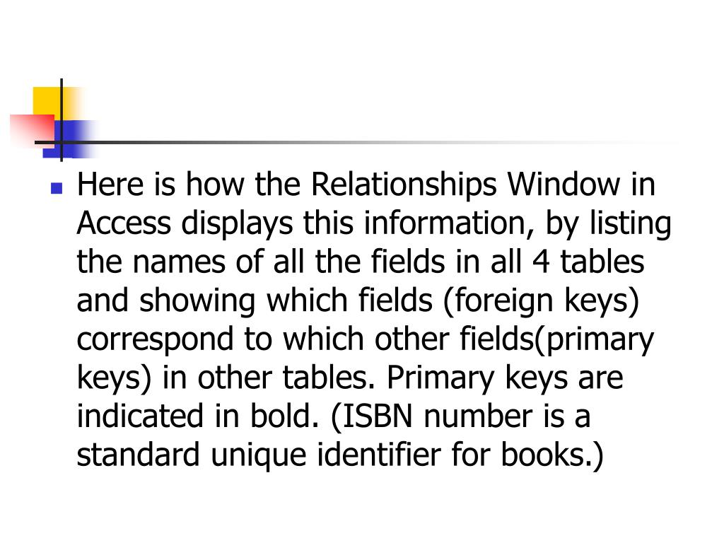 Here is how the Relationships Window in Access displays this information, by listing the names of all the fields in all 4 tables and showing which fields (foreign keys) correspond to which other fields(primary keys) in other tables. Primary keys are indicated in bold. (ISBN number is a standard unique identifier for books.)